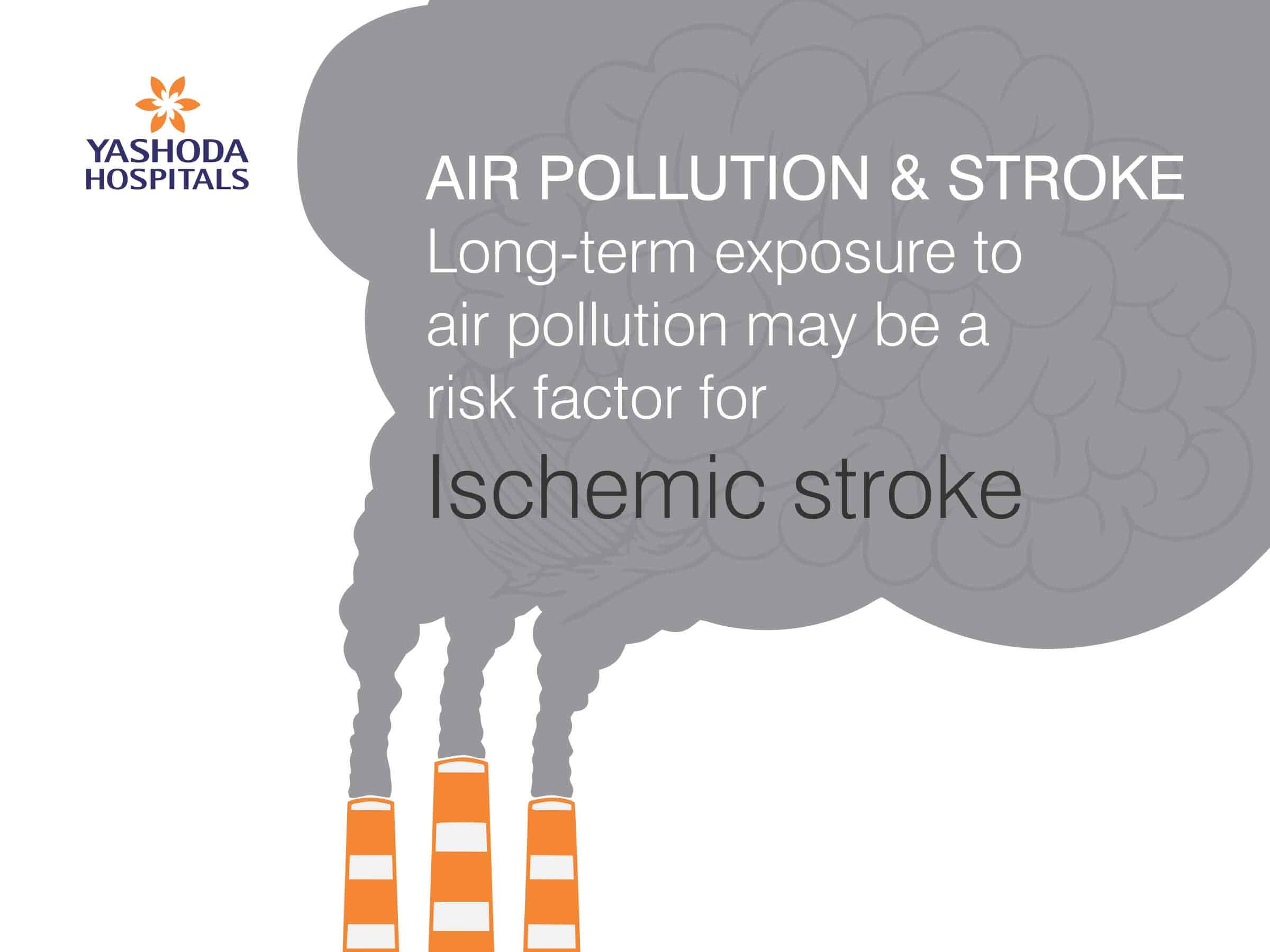 Air pollution and Stroke