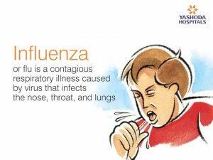 Influenza or flu