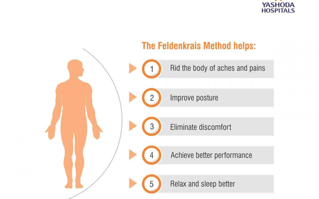 The Feldenkrais Method – To Regain Body Movement