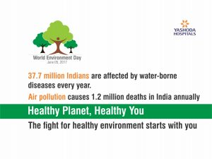 World Environment Day-A Threat to the Planet