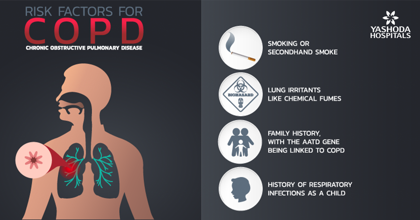 Chronic Obstructive Pulmonary Disease causes and risk factors