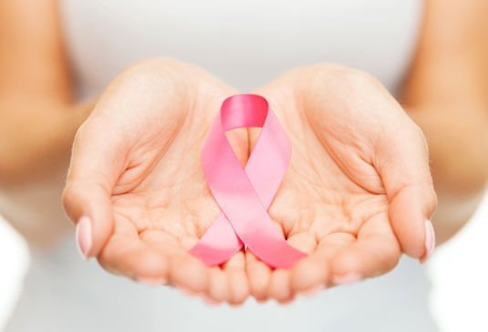 What is breast cancer