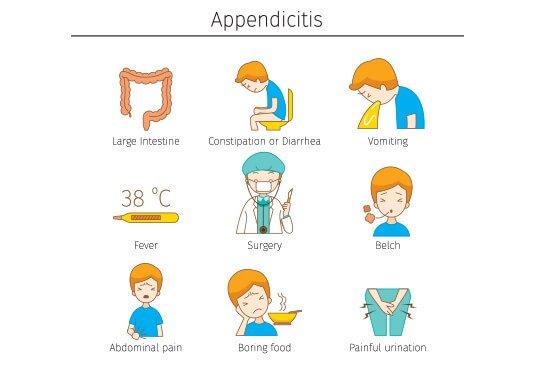 appendix surgery or appendicitis surgery