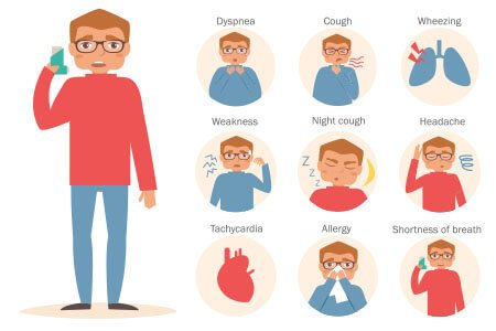 symptoms of asthma and respiratory allergies