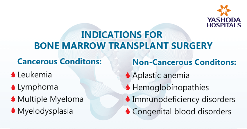 indications for bone marrow transplant