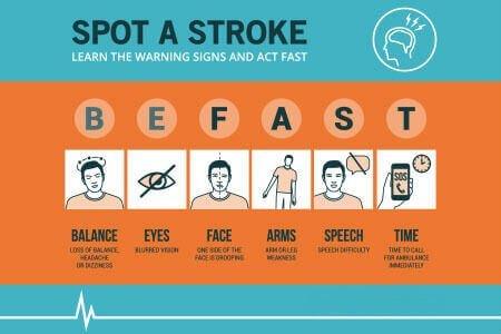 symptoms of brain stroke