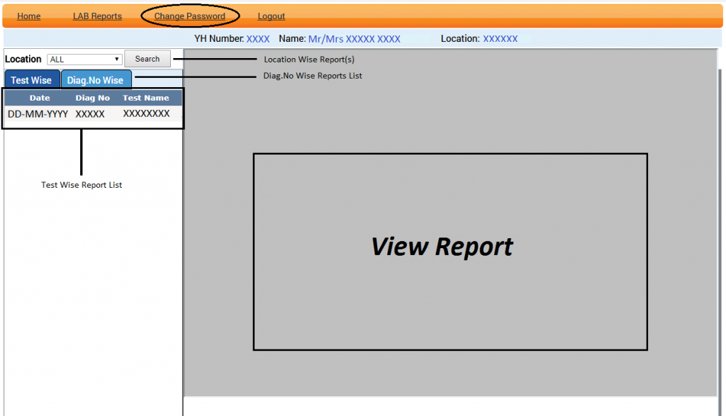 view-report-screen